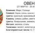 Талисман для овна мужчины по дате рождения. Славянские обереги для женщин знака зодиака Овен