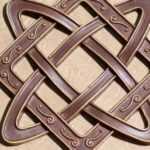 Славянские руны-обереги: значение, применение