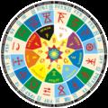 Славянские обереги: значение и описание символов древних славян